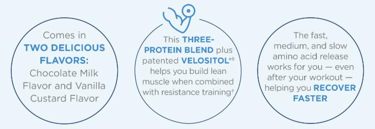 Three-Protein Blend Descriptors